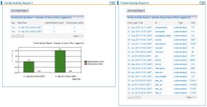 SAP Portal Activity Report (PAR)