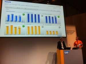 Click Stream Analytics app dashboard in Philip's SAP Portal