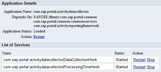 Activity Data Collector Service Status on NW 7.0 Portal