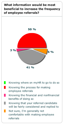 Pretty Poll pie chart results preview